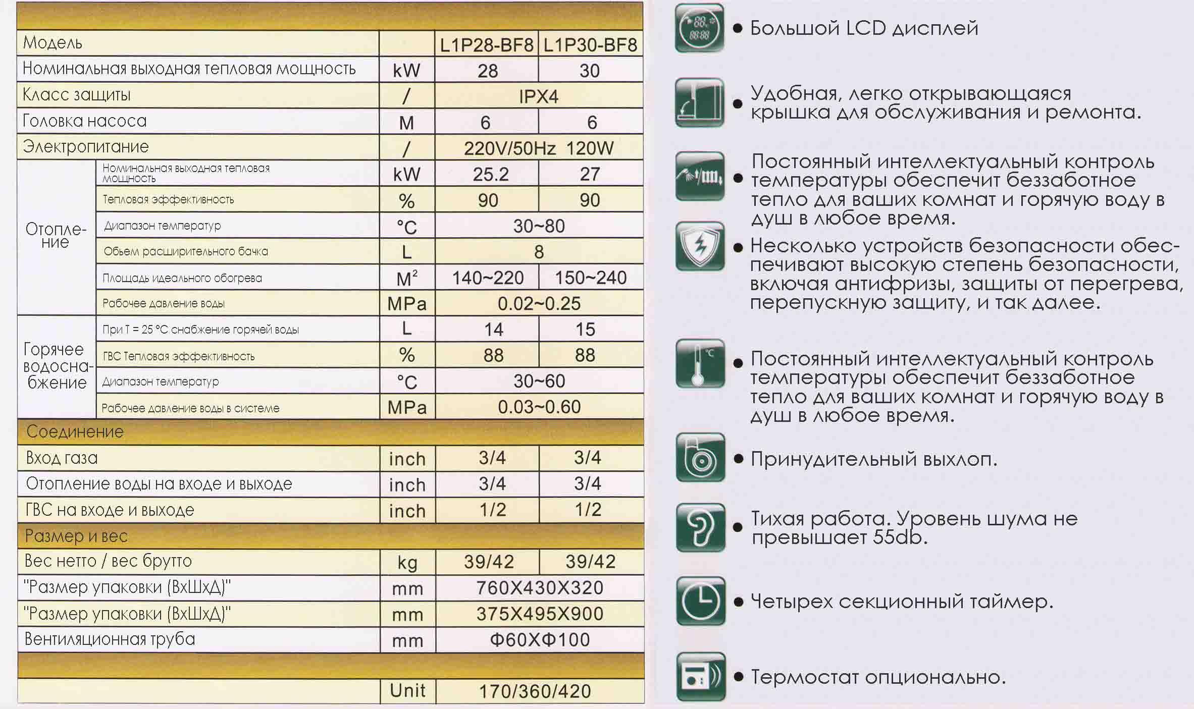 ООО VERTEX GLOBAL Оптовая торговля и Логистика