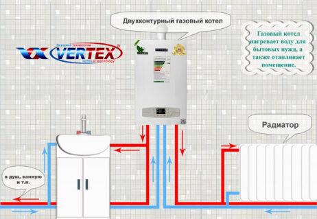 Графический фон газовых котлов Vertex цена магазин сайт реклама